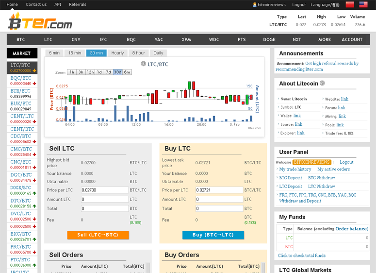 Top Trading Cryptocurrency Sites
