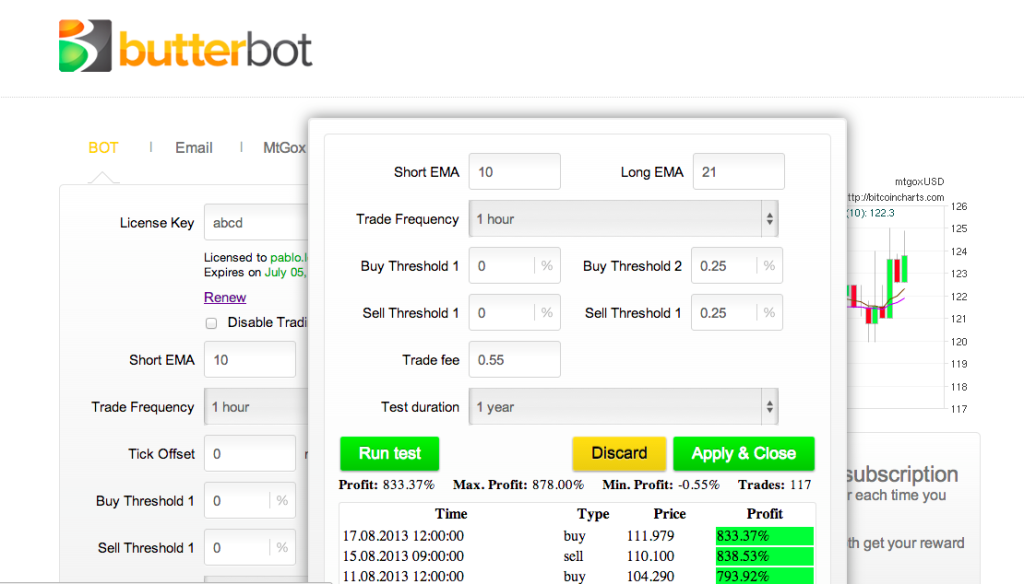 Butter-Bot Review - The Automated Bitcoin Trading Robot - Trade BTC